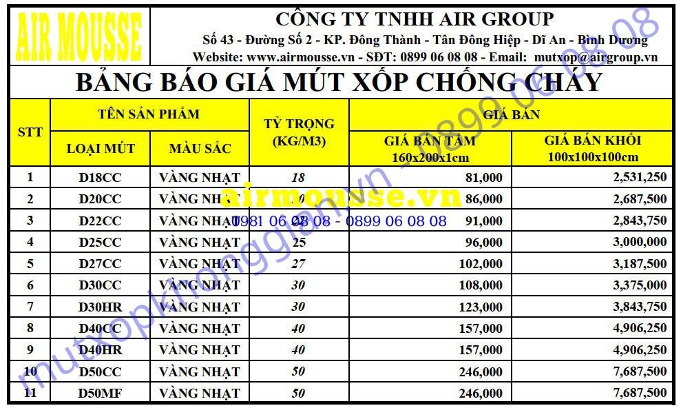AIRMOUSEE_VN_BANG BAO GIA MUT CHONG CHAY 2020.jpg