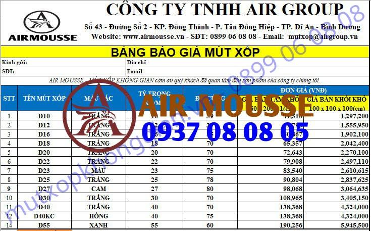 BANG GIA 07-04-2021.jpg